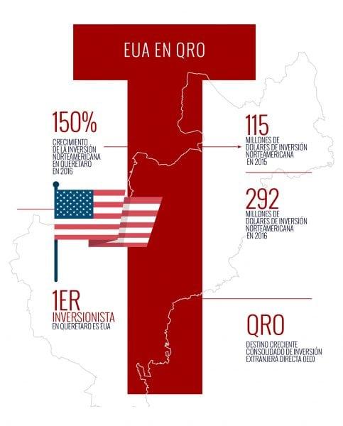 Trump infografía
